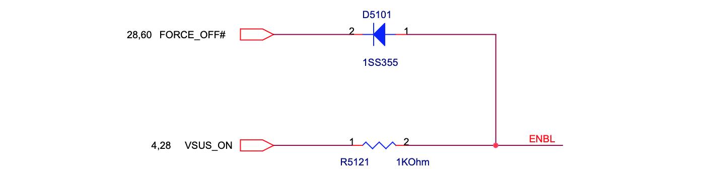 Формирование разрешающих сигналов ENBL