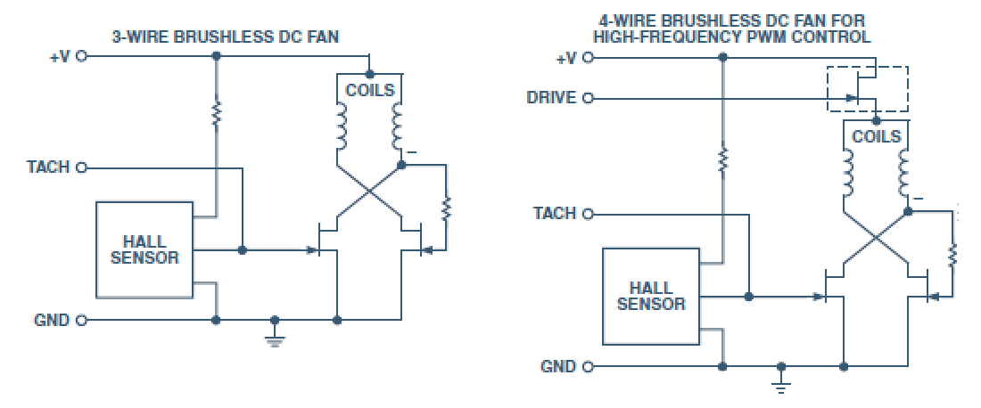 разница между 3-х и 4-х проводными вентиляторами