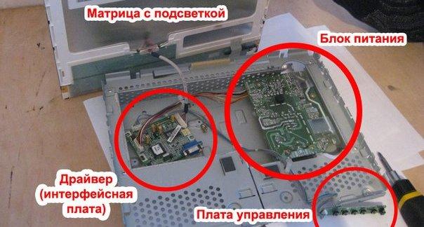 устройство LCD монитора
