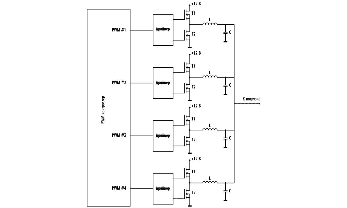 PWM-контроллер