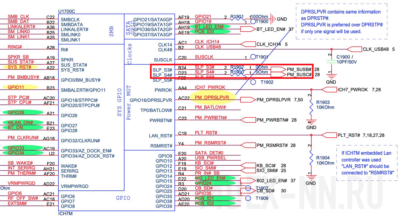 сигналы SLP_S3# и SLP_S4#