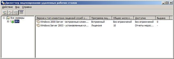 терминальный сервер Windows Server 2008 R2